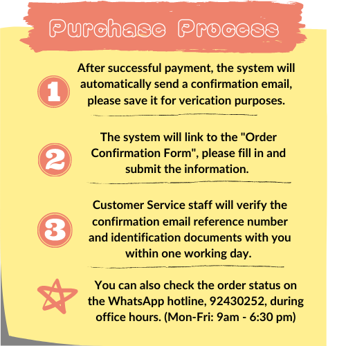 Self Photos / Files - purchase process